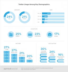 chiffres-twitter-2015